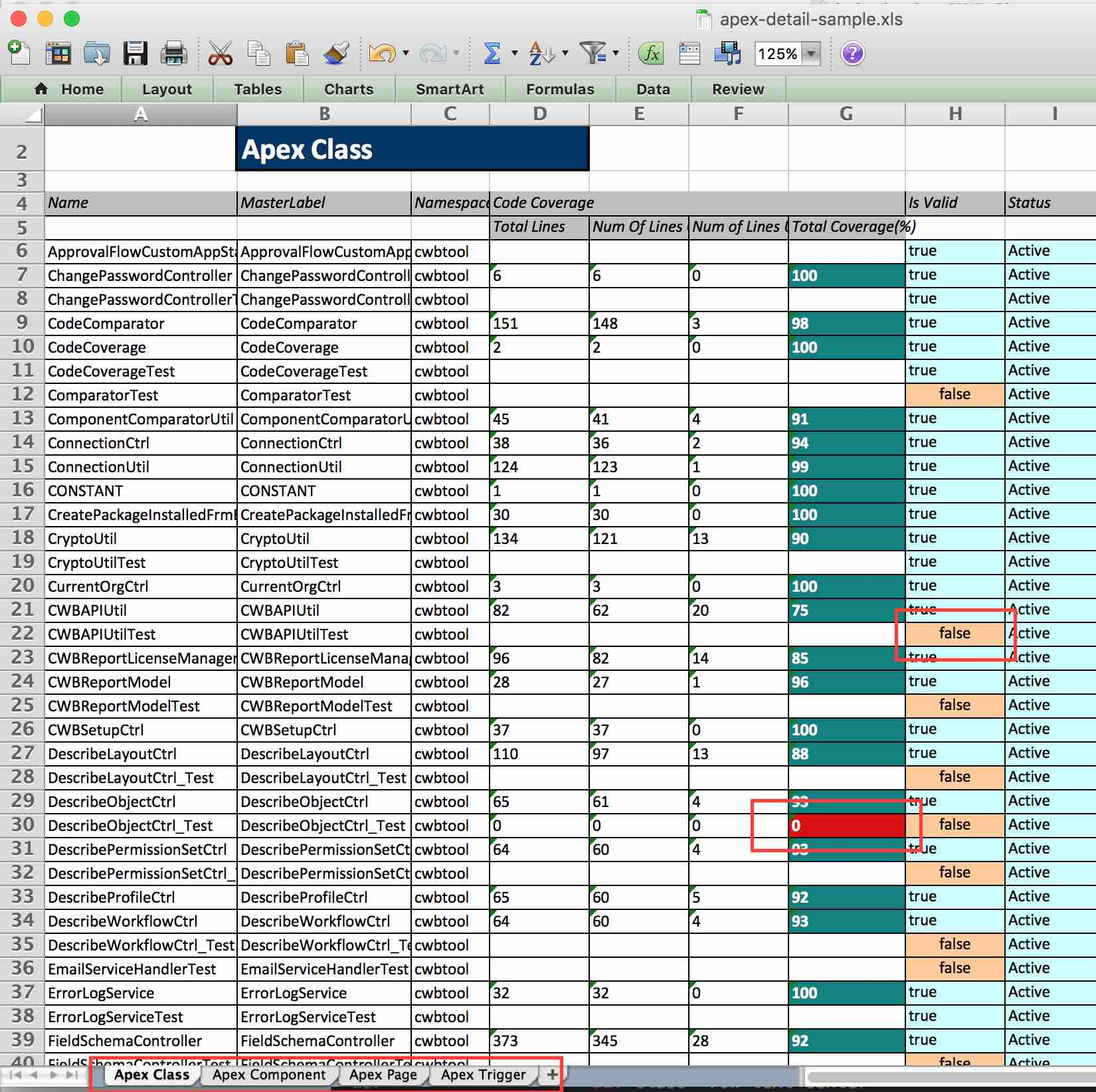 Salesforce Config Workbook & Org Comparator